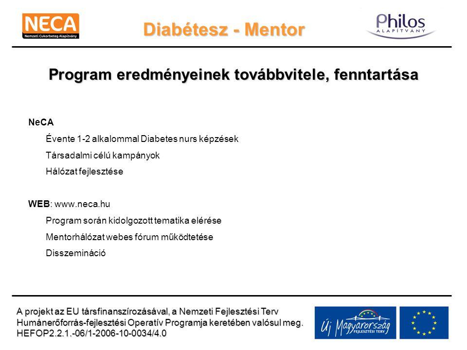 Diabétesz - Mentor Program eredményeinek továbbvitele, fenntartása NeCA Évente 1-2 alkalommal Diabetes nurs képzések Társadalmi célú kampányok Hálózat