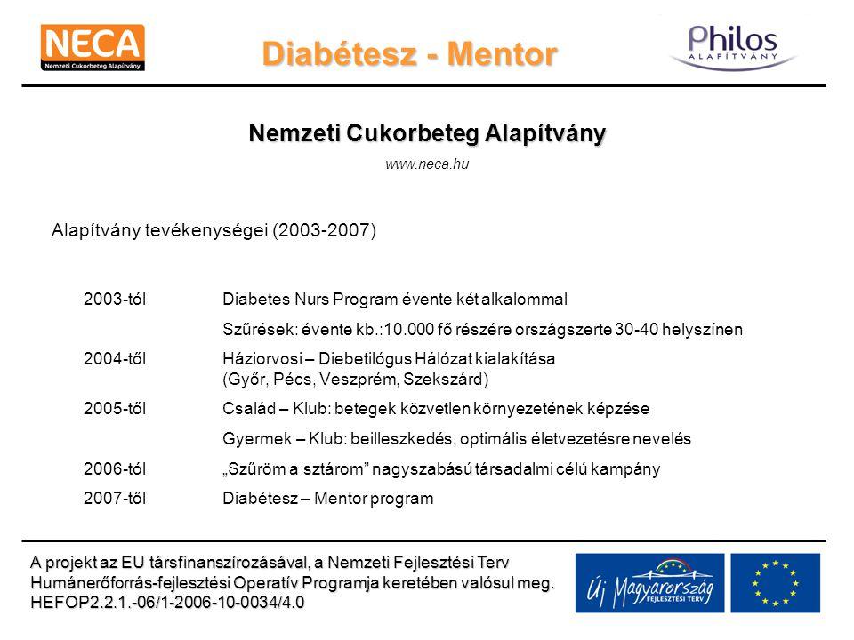 Diabétesz - Mentor Nemzeti Cukorbeteg Alapítvány www.neca.hu Alapítvány tevékenységei (2003-2007) 2003-tólDiabetes Nurs Program évente két alkalommal