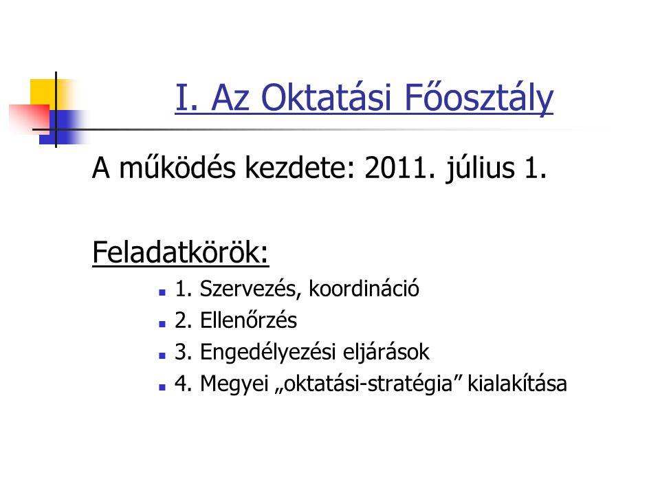 I.Az Oktatási Főosztály A működés kezdete: 2011. július 1.