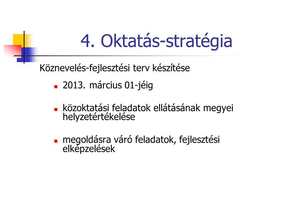 Elérhetőségek Komárom-Esztergom Megyei Kormányhivatal Oktatási Főosztály 2800 Tatabánya, Fő tér 4.