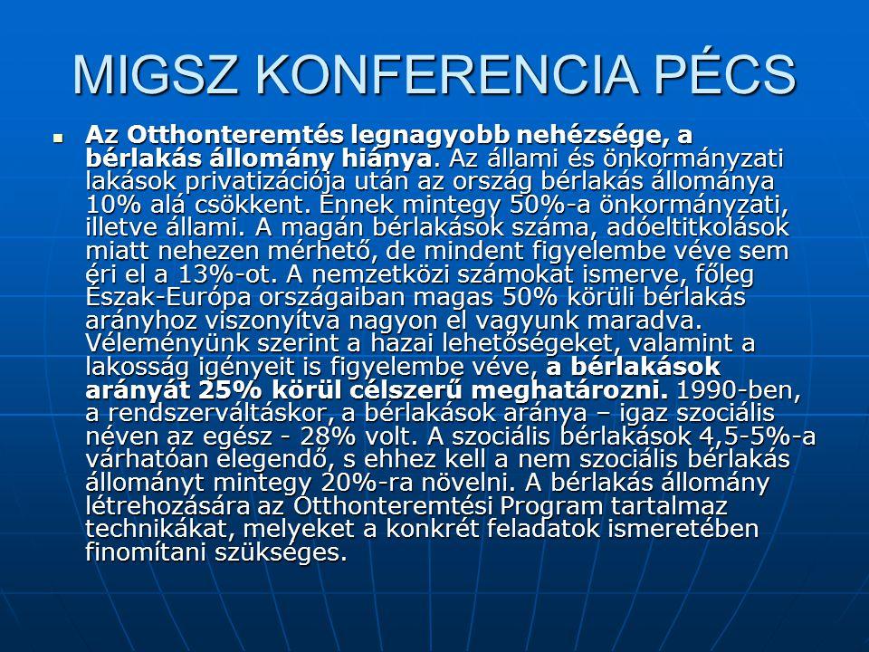 MIGSZ KONFERENCIA PÉCS