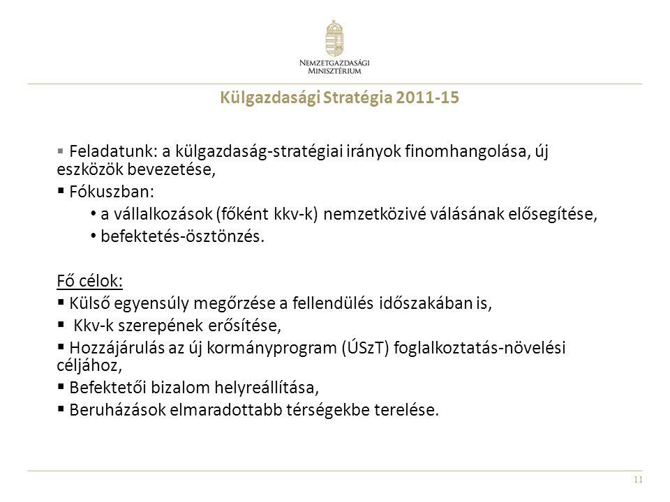 11 Külgazdasági Stratégia 2011-15  Feladatunk: a külgazdaság-stratégiai irányok finomhangolása, új eszközök bevezetése,  Fókuszban: • a vállalkozások (főként kkv-k) nemzetközivé válásának elősegítése, • befektetés-ösztönzés.