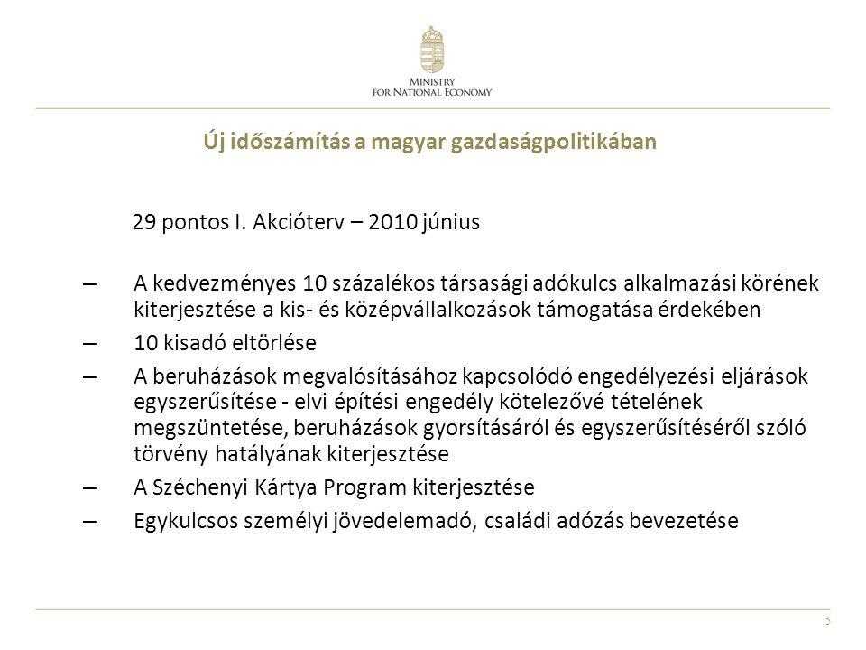 5 Új időszámítás a magyar gazdaságpolitikában 29 pontos I. Akcióterv – 2010 június – A kedvezményes 10 százalékos társasági adókulcs alkalmazási körén