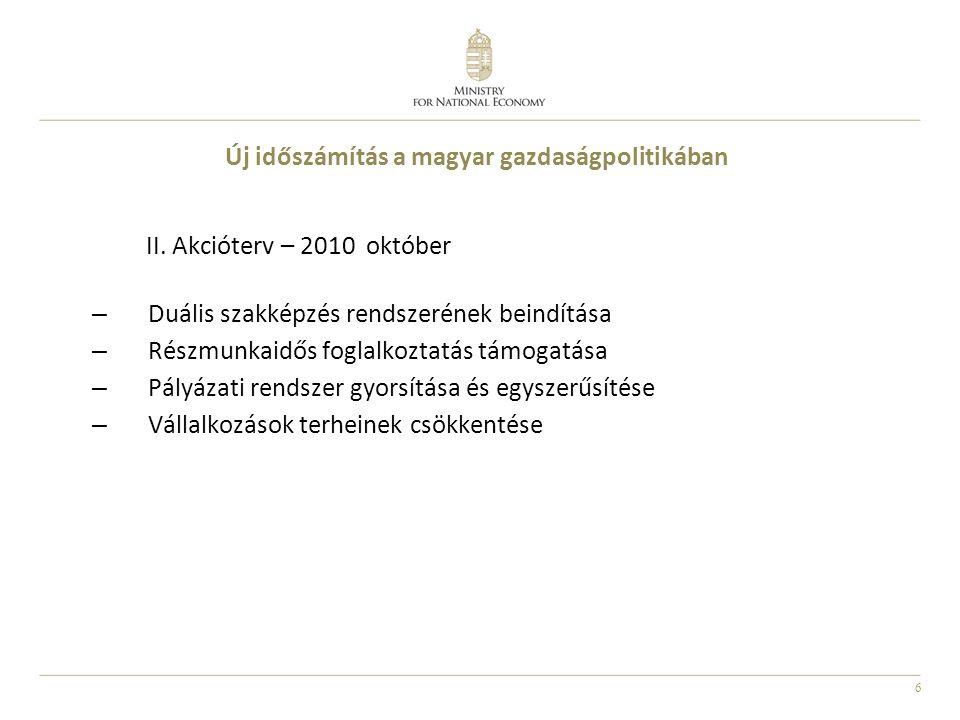 6 Új időszámítás a magyar gazdaságpolitikában II. Akcióterv – 2010 október – Duális szakképzés rendszerének beindítása – Részmunkaidős foglalkoztatás