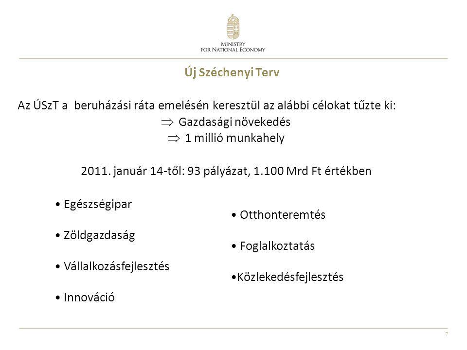 7 Új Széchenyi Terv Az ÚSzT a beruházási ráta emelésén keresztül az alábbi célokat tűzte ki:  Gazdasági növekedés  1 millió munkahely 2011. január 1
