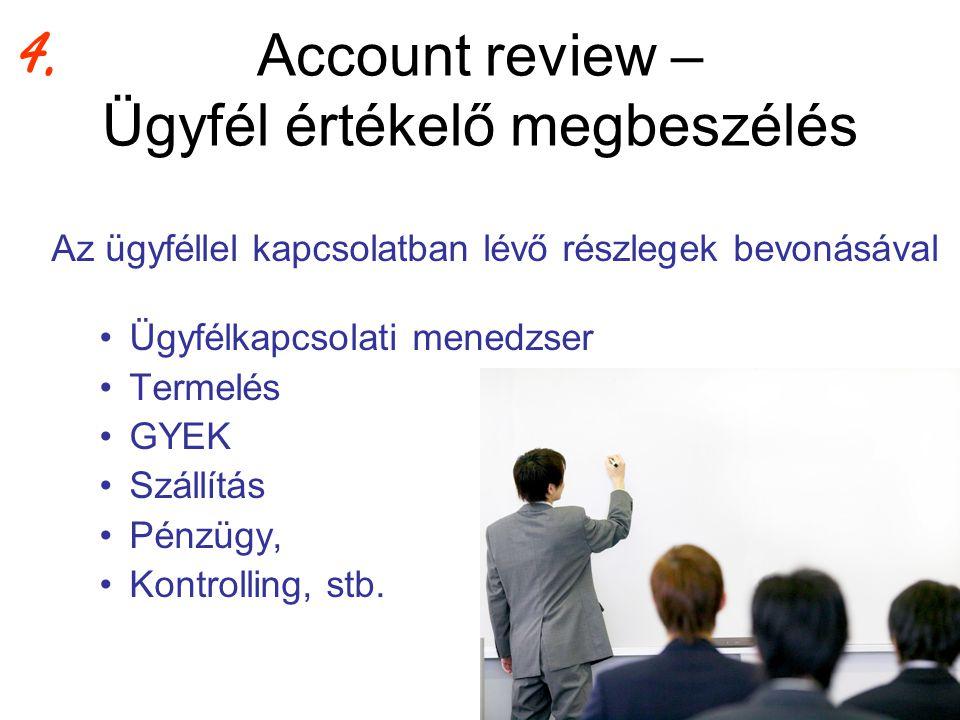 Account review – Ügyfél értékelő megbeszélés Az ügyféllel kapcsolatban lévő részlegek bevonásával •Ügyfélkapcsolati menedzser •Termelés •GYEK •Szállít