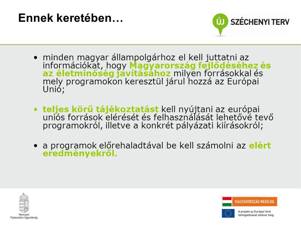 Ennek keretében… •minden magyar állampolgárhoz el kell juttatni az információkat, hogy Magyarország fejlődéséhez és az életminőség javításához milyen