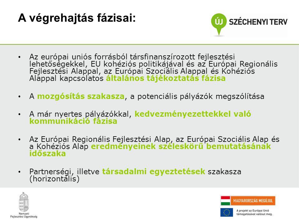 A végrehajtás fázisai: • Az európai uniós forrásból társfinanszírozott fejlesztési lehetőségekkel, EU kohéziós politikájával és az Európai Regionális
