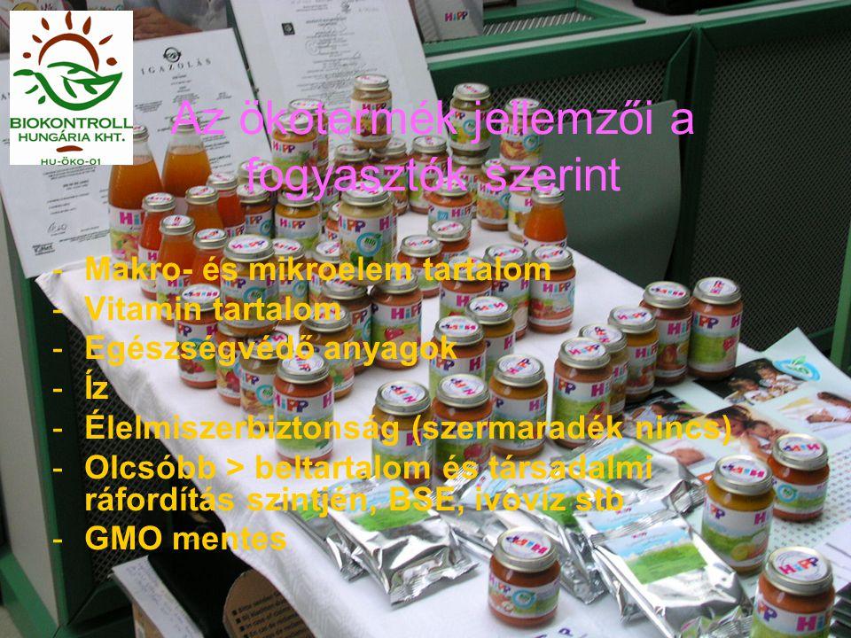 Az ökotermék jellemzői a fogyasztók szerint -Makro- és mikroelem tartalom -Vitamin tartalom -Egészségvédő anyagok -Íz -Élelmiszerbiztonság (szermaradé
