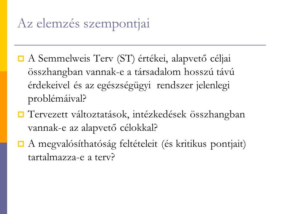 Az elemzés szempontjai  A Semmelweis Terv (ST) értékei, alapvető céljai összhangban vannak-e a társadalom hosszú távú érdekeivel és az egészségügyi r