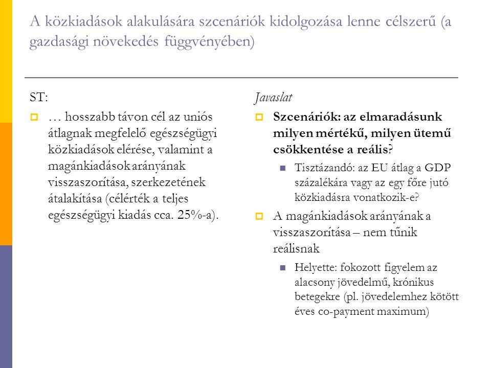 A közkiadások alakulására szcenáriók kidolgozása lenne célszerű (a gazdasági növekedés függvényében) ST:  … hosszabb távon cél az uniós átlagnak megfelelő egészségügyi közkiadások elérése, valamint a magánkiadások arányának visszaszorítása, szerkezetének átalakítása (célérték a teljes egészségügyi kiadás cca.