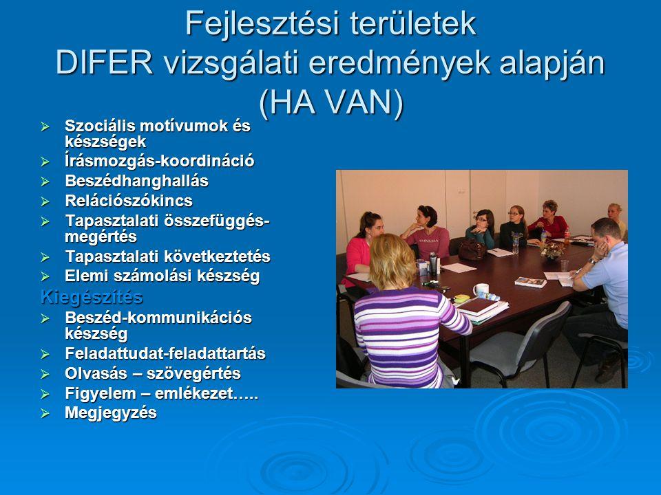 Fejlesztési területek DIFER vizsgálati eredmények alapján (HA VAN)  Szociális motívumok és készségek  Írásmozgás-koordináció  Beszédhanghallás  Re
