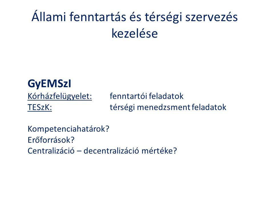 Állami fenntartás és térségi szervezés kezelése GyEMSzI Kórházfelügyelet: fenntartói feladatok TESzK: térségi menedzsment feladatok Kompetenciahatárok
