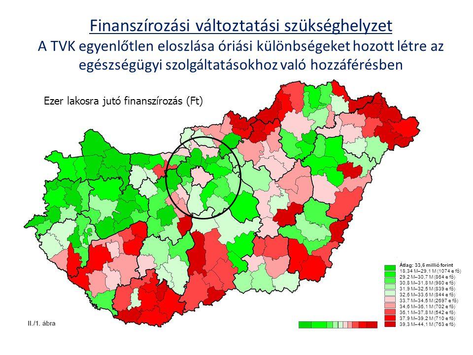 Finanszírozási változtatási szükséghelyzet A TVK egyenlőtlen eloszlása óriási különbségeket hozott létre az egészségügyi szolgáltatásokhoz való hozzáf