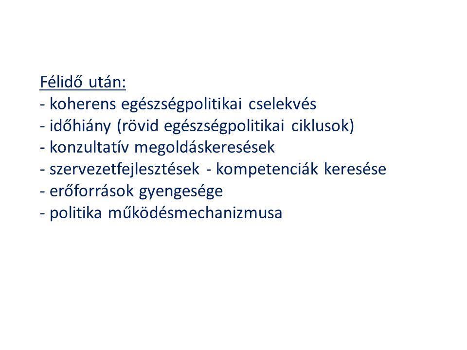 Félidő után: - koherens egészségpolitikai cselekvés - időhiány (rövid egészségpolitikai ciklusok) - konzultatív megoldáskeresések - szervezetfejleszté