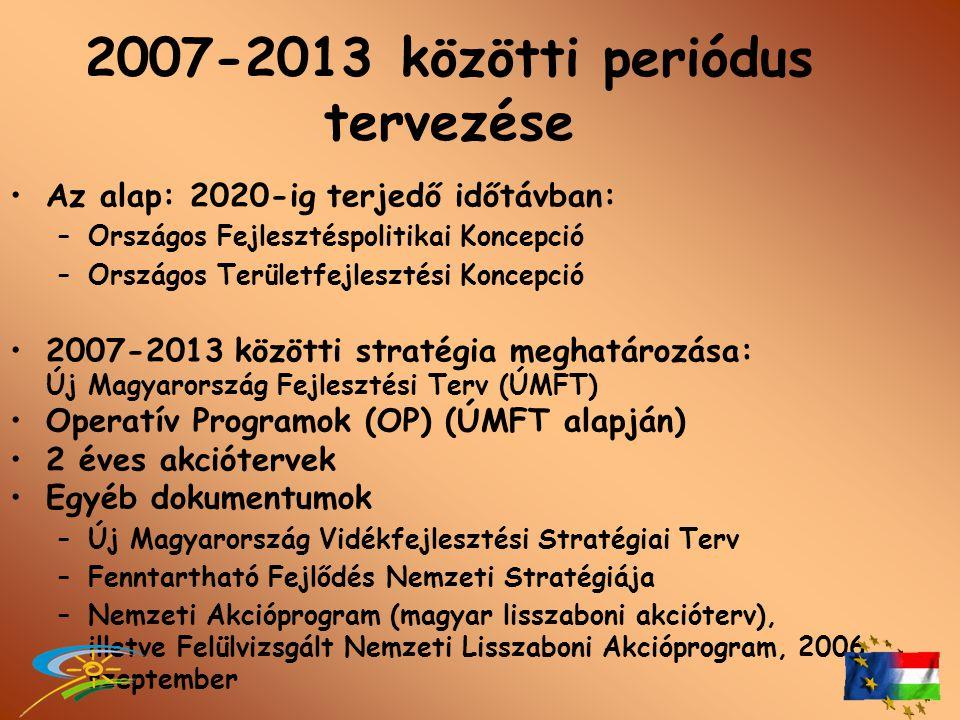 Az Új Magyarország Program