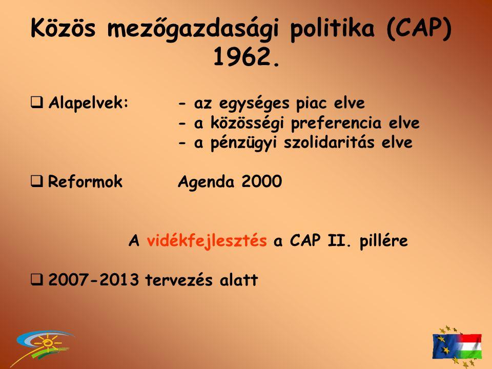 Az Új Magyarország Vidékfejlesztési Program