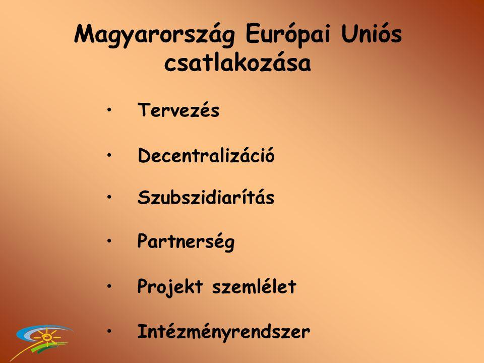Magyarország Európai Uniós csatlakozása • Tervezés • Decentralizáció • Szubszidiarítás • Partnerség • Projekt szemlélet • Intézményrendszer