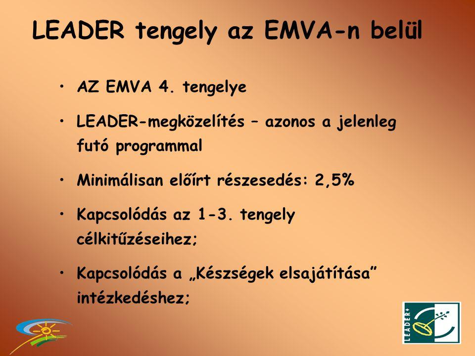 Az EMVA belső struktúrája 4 tengely határozza meg a finanszírozás kereteit és a támogatható intézkedések körét • 1.