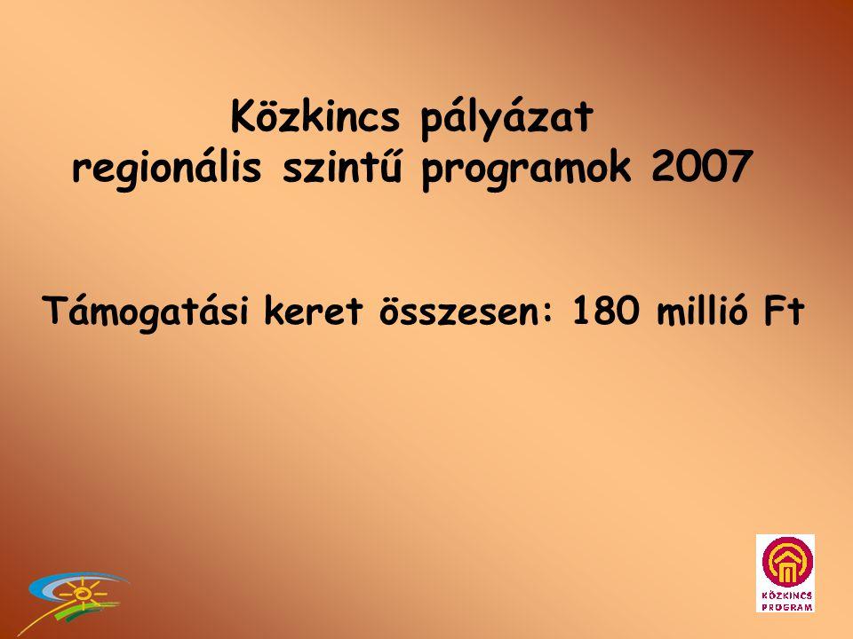 Közkincs pályázat regionális szintű programok 2006  Összesen beérkezett pályázat: 242 darab  Érvényes: 150 darab  Támogatott: 101 darab  Támogatási igény: 640 millió 062 ezer Ft  Támogatási keret: 100 millió