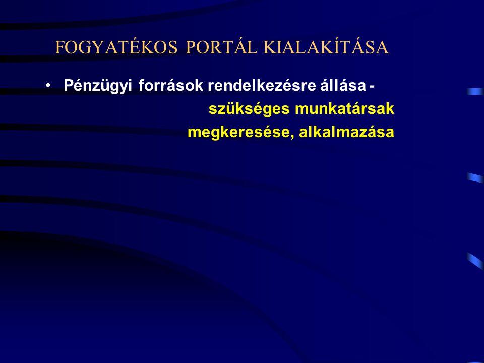 FOGYATÉKOS PORTÁL KIALAKÍTÁSA •Pénzügyi források rendelkezésre állása - szükséges munkatársak megkeresése, alkalmazása