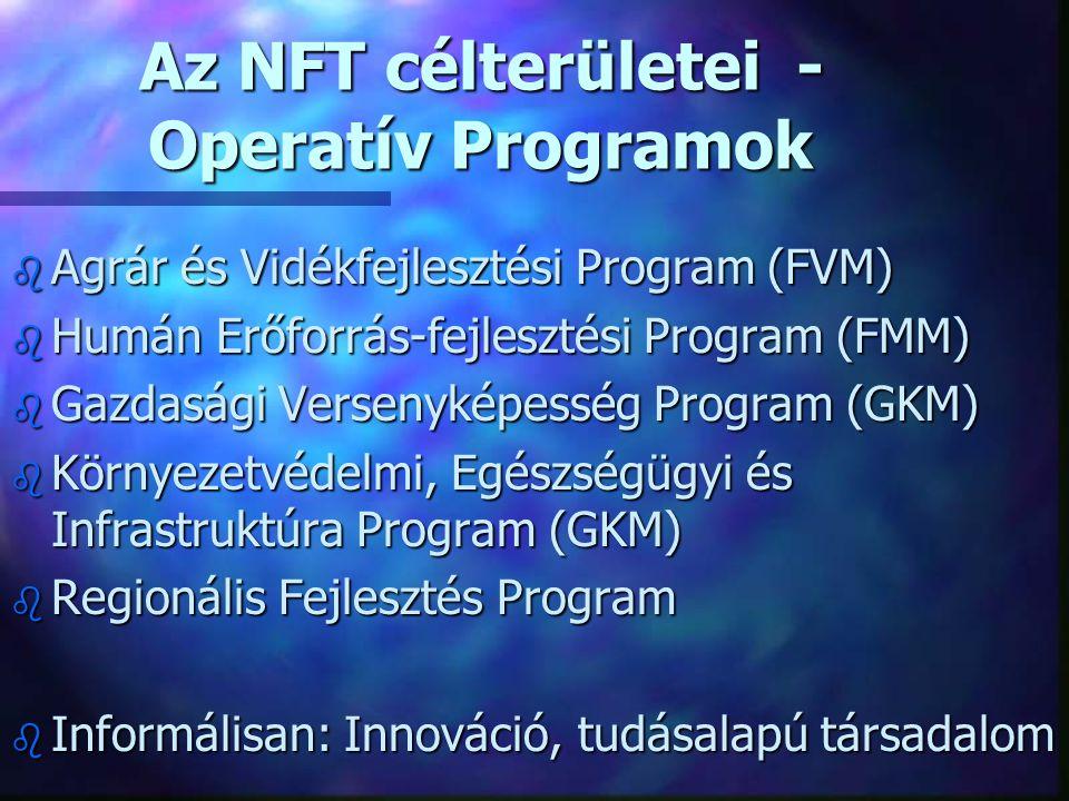 Humán OP Infra OP Agrár OP Gazdasági OP Innovativitás, tudásalapú társadalom Regionális OP (metszet) 2007-13 2004-06 NFT NFT II.