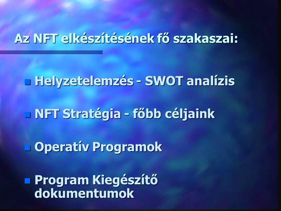 Az NFT célterületei - Operatív Programok b Agrár és Vidékfejlesztési Program (FVM) b Humán Erőforrás-fejlesztési Program (FMM) b Gazdasági Versenyképesség Program (GKM) b Környezetvédelmi, Egészségügyi és Infrastruktúra Program (GKM) b Regionális Fejlesztés Program b Informálisan: Innováció, tudásalapú társadalom