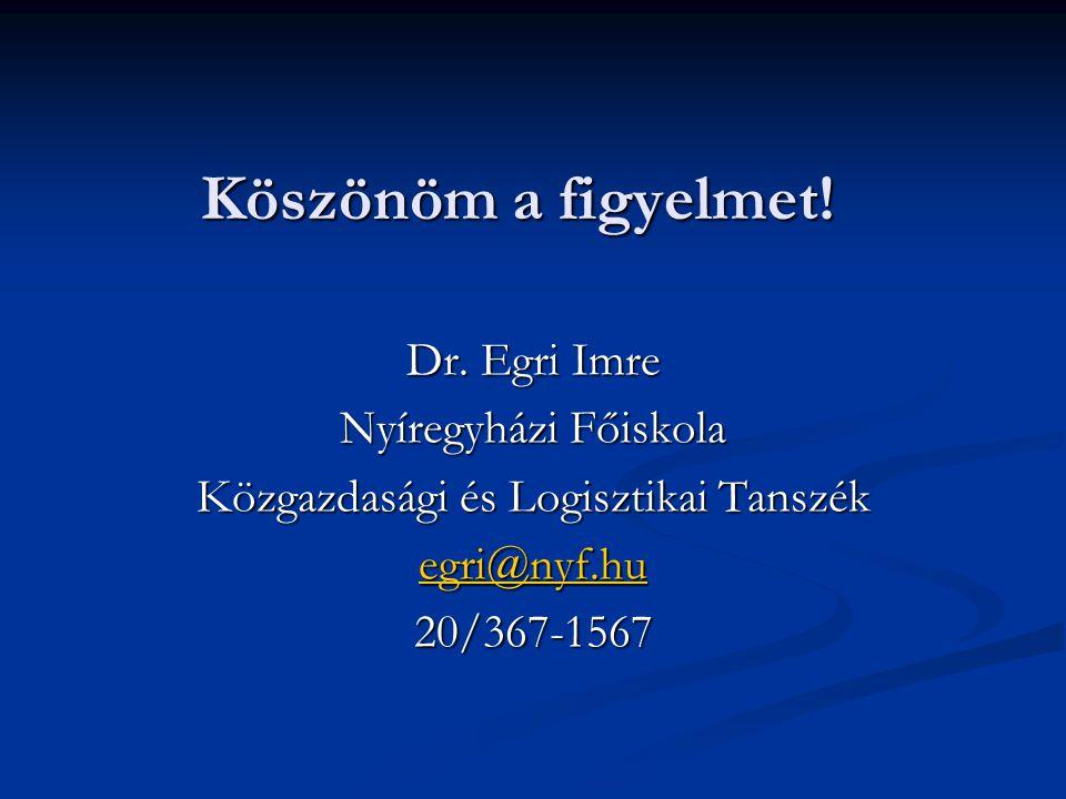 Köszönöm a figyelmet! Dr. Egri Imre Nyíregyházi Főiskola Közgazdasági és Logisztikai Tanszék egri@nyf.hu 20/367-1567