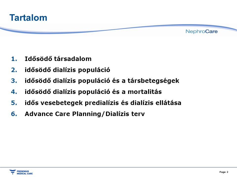 Advance Care Planning / Dialízis terv I.