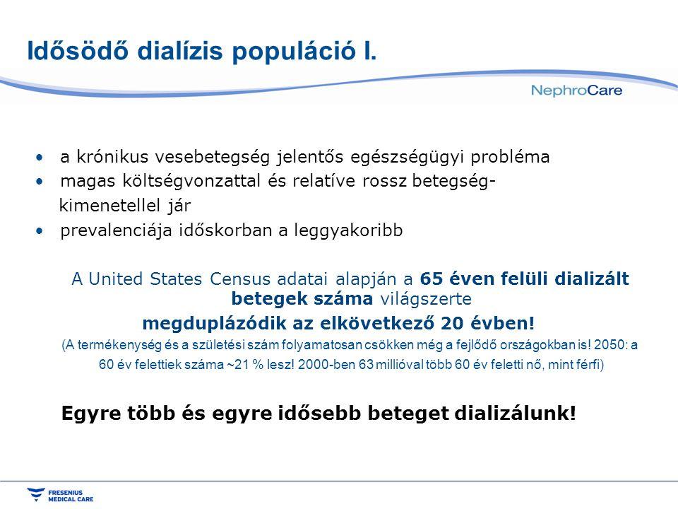 Idősödő dialízis populáció II.Forrás: Mark E.