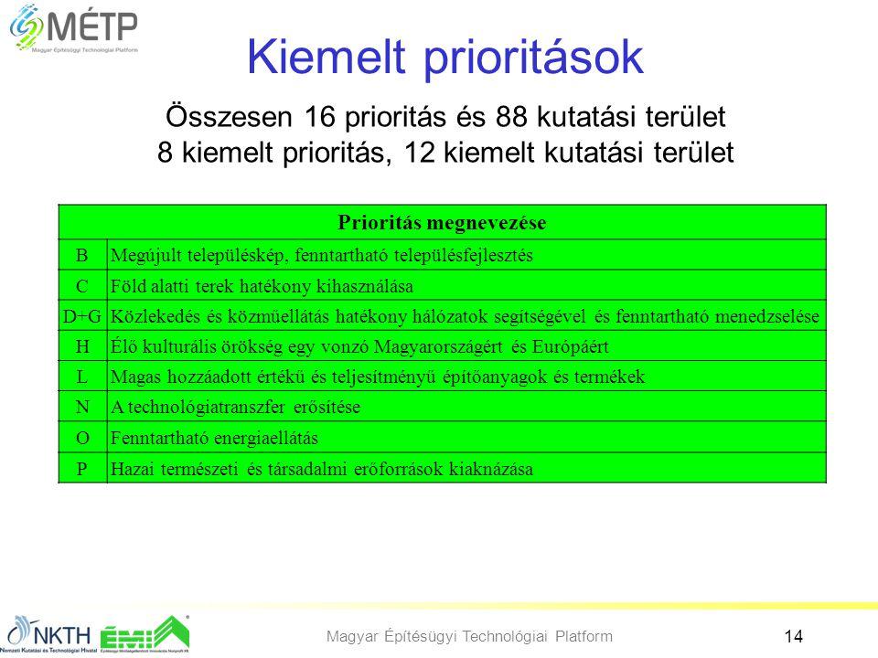 Magyar Építésügyi Technológiai Platform 14 Kiemelt prioritások Összesen 16 prioritás és 88 kutatási terület 8 kiemelt prioritás, 12 kiemelt kutatási t