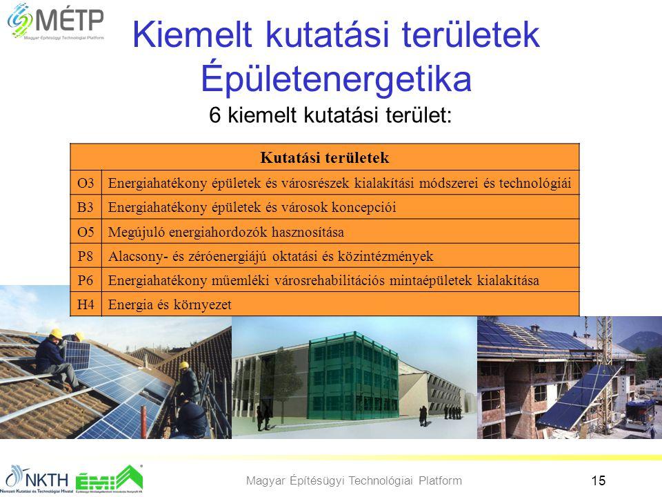 Magyar Építésügyi Technológiai Platform 15 Kiemelt kutatási területek Épületenergetika 6 kiemelt kutatási terület: Kutatási területek O3Energiahatékon