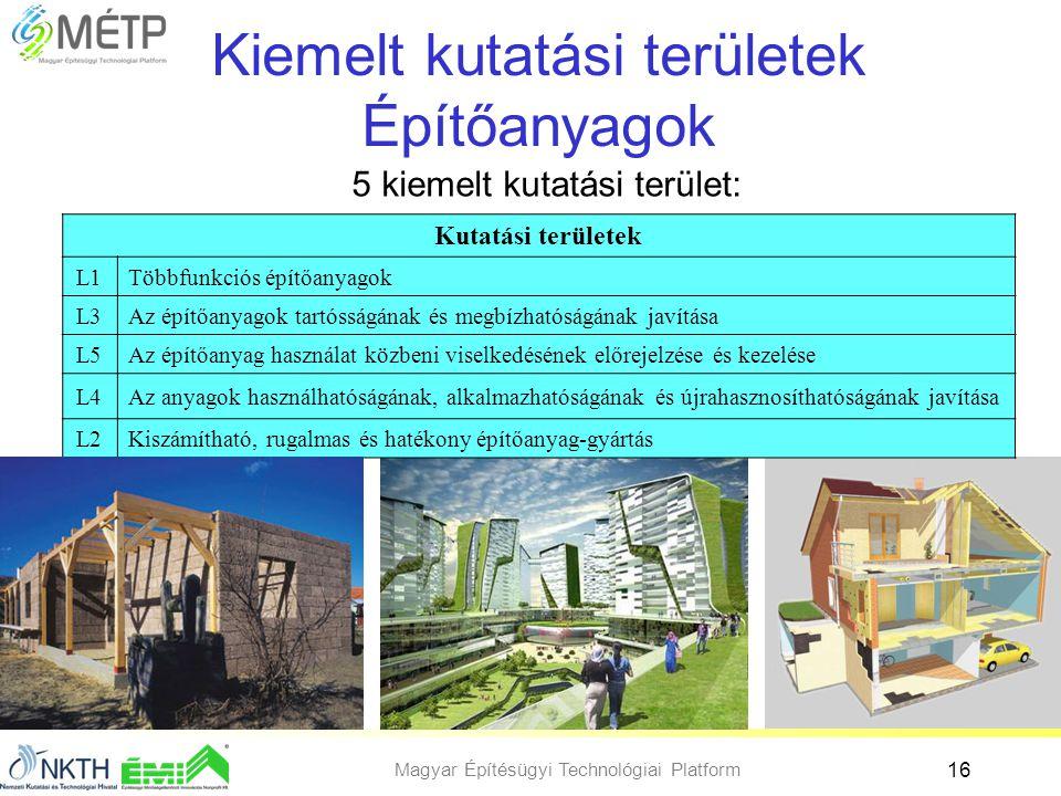 Magyar Építésügyi Technológiai Platform 16 Kiemelt kutatási területek Építőanyagok 5 kiemelt kutatási terület: Kutatási területek L1Többfunkciós építő