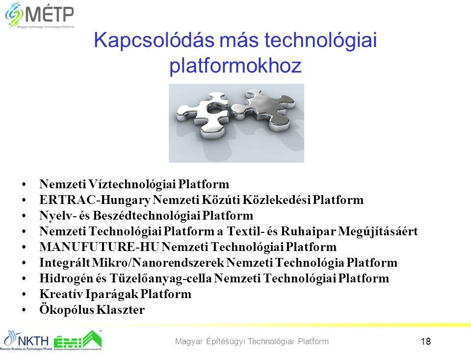 Magyar Építésügyi Technológiai Platform 18 Kapcsolódás más technológiai platformokhoz •Nemzeti Víztechnológiai Platform •ERTRAC-Hungary Nemzeti Közúti