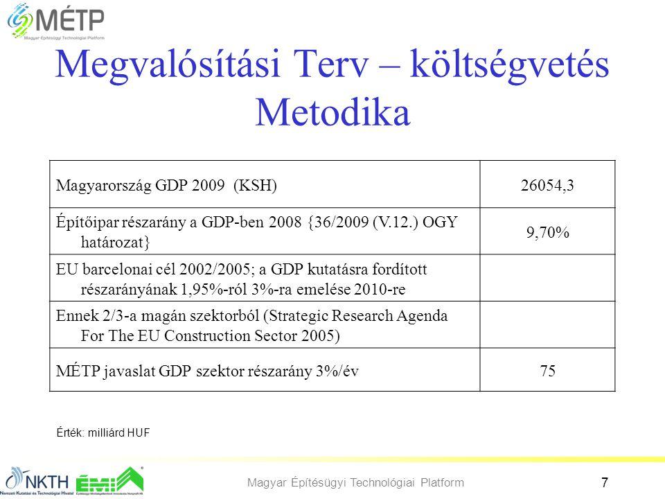 Magyar Építésügyi Technológiai Platform 7 Megvalósítási Terv – költségvetés Metodika Magyarország GDP 2009 (KSH)26054,3 Építőipar részarány a GDP-ben