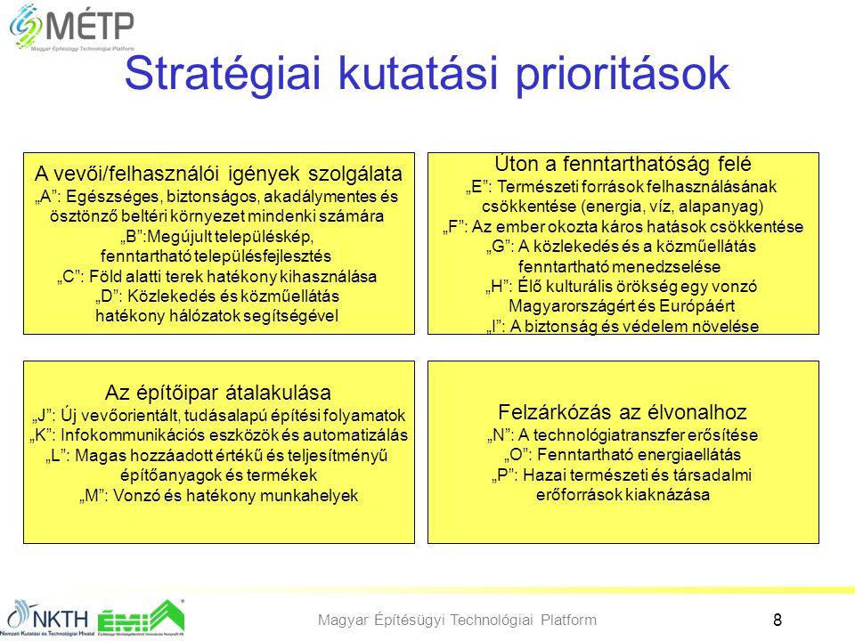 """Magyar Építésügyi Technológiai Platform 8 Stratégiai kutatási prioritások A vevői/felhasználói igények szolgálata """"A"""": Egészséges, biztonságos, akadál"""