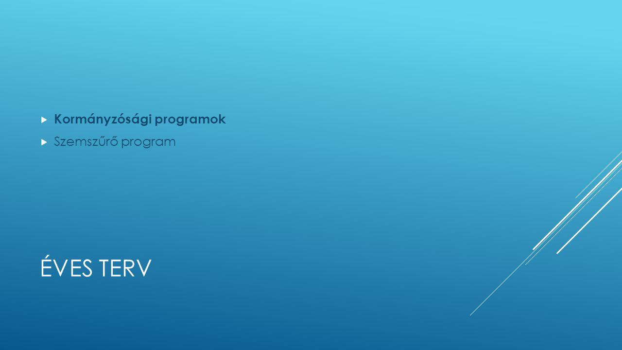 ÉVES TERV  Kormányzósági programok  Szemszűrő program