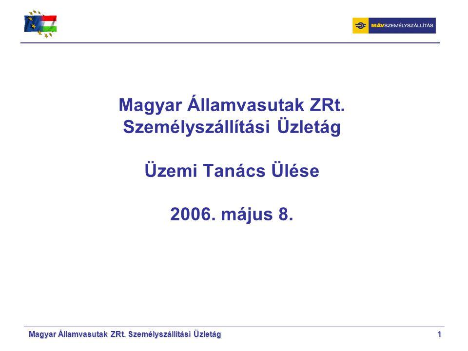 Magyar Államvasutak ZRt. Személyszállítási Üzletág1 Magyar Államvasutak ZRt.