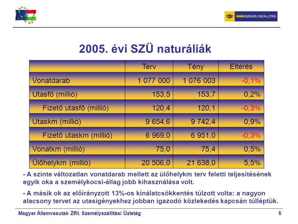 Magyar Államvasutak ZRt. Személyszállítási Üzletág5 2005.