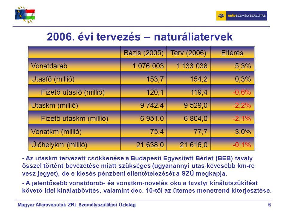 Magyar Államvasutak ZRt. Személyszállítási Üzletág6 2006.