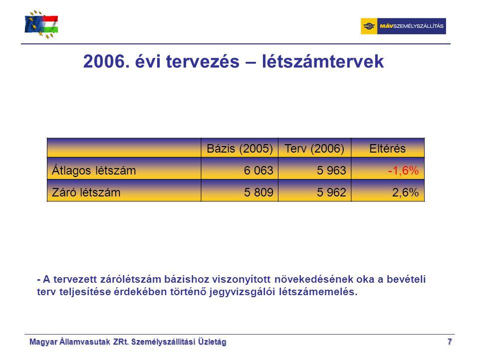 Magyar Államvasutak ZRt. Személyszállítási Üzletág7 2006.