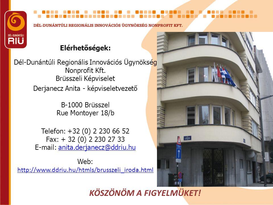KÖSZÖNÖM A FIGYELMÜKET. Elérhetőségek: Dél-Dunántúli Regionális Innovációs Ügynökség Nonprofit Kft.