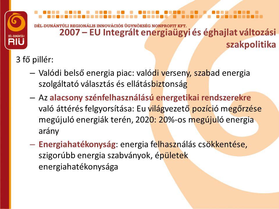 CIP Öko-innováció – 2010-es pályázati program  2010- es felhívás hivatalos meghirdetése: 2010.