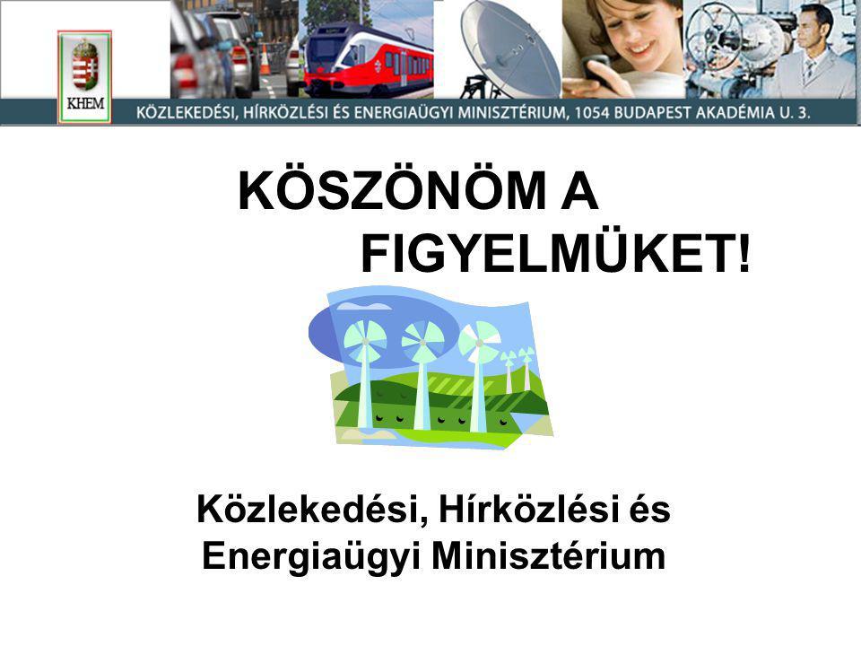 KÖSZÖNÖM A FIGYELMÜKET! Közlekedési, Hírközlési és Energiaügyi Minisztérium