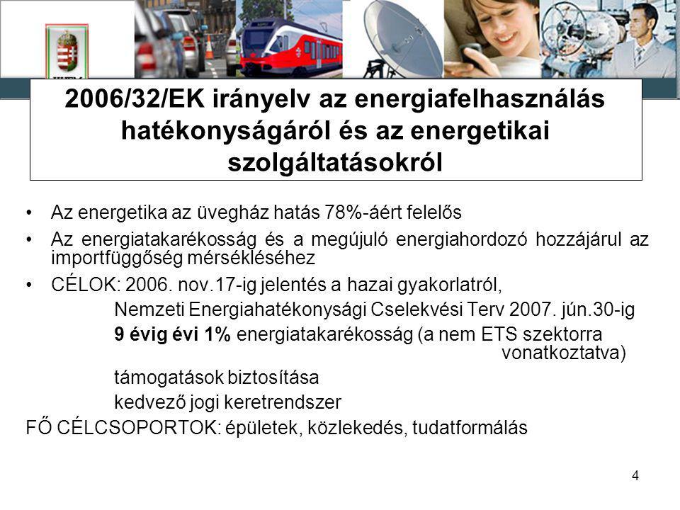 4 2006/32/EK irányelv az energiafelhasználás hatékonyságáról és az energetikai szolgáltatásokról •Az energetika az üvegház hatás 78%-áért felelős •Az energiatakarékosság és a megújuló energiahordozó hozzájárul az importfüggőség mérsékléséhez •CÉLOK: 2006.