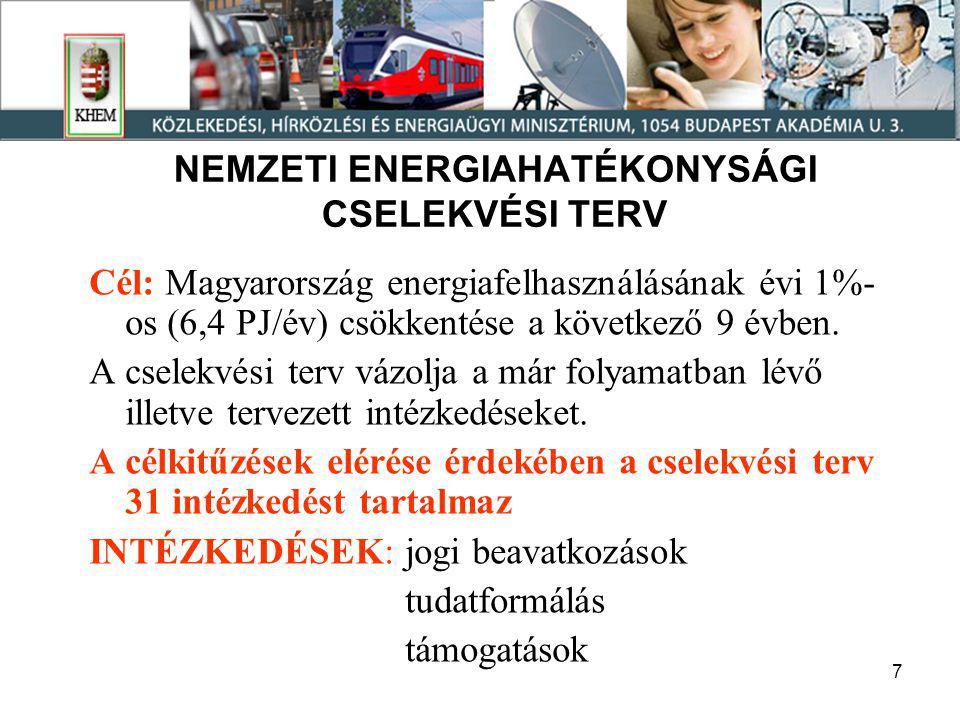 7 NEMZETI ENERGIAHATÉKONYSÁGI CSELEKVÉSI TERV Cél: Magyarország energiafelhasználásának évi 1%- os (6,4 PJ/év) csökkentése a következő 9 évben.