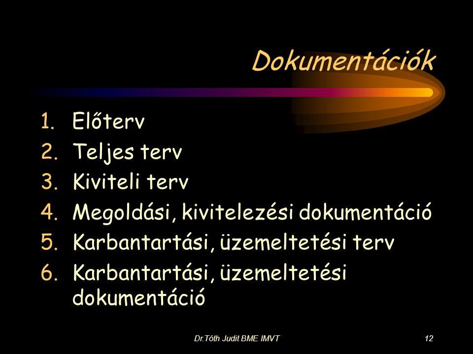 Dr.Tóth Judit BME IMVT12 Dokumentációk 1.Előterv 2.Teljes terv 3.Kiviteli terv 4.Megoldási, kivitelezési dokumentáció 5.Karbantartási, üzemeltetési terv 6.Karbantartási, üzemeltetési dokumentáció