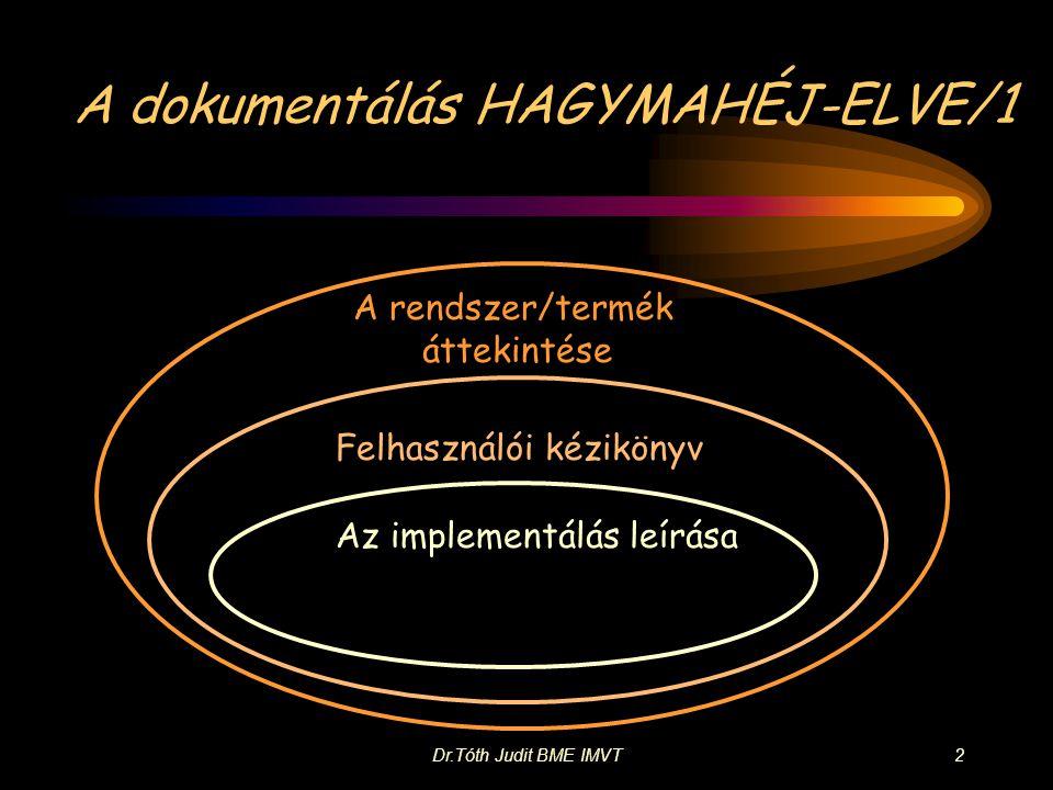 Dr.Tóth Judit BME IMVT2 A dokumentálás HAGYMAHÉJ-ELVE/1 A rendszer/termék áttekintése Felhasználói kézikönyv Az implementálás leírása
