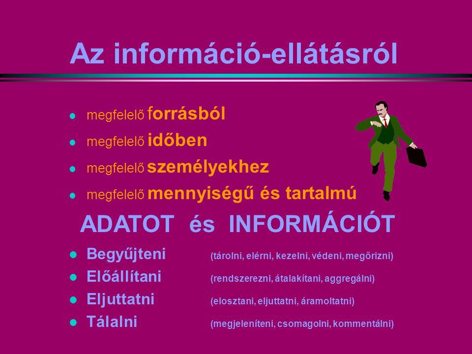 Az információ-ellátásról l megfelelő forrásból l megfelelő időben l megfelelő személyekhez l megfelelő mennyiségű és tartalmú ADATOT és INFORMÁCIÓT l Begyűjteni (tárolni, elérni, kezelni, védeni, megőrizni) l Előállítani (rendszerezni, átalakítani, aggregálni) l Eljuttatni (elosztani, eljuttatni, áramoltatni) l Tálalni (megjeleníteni, csomagolni, kommentálni)