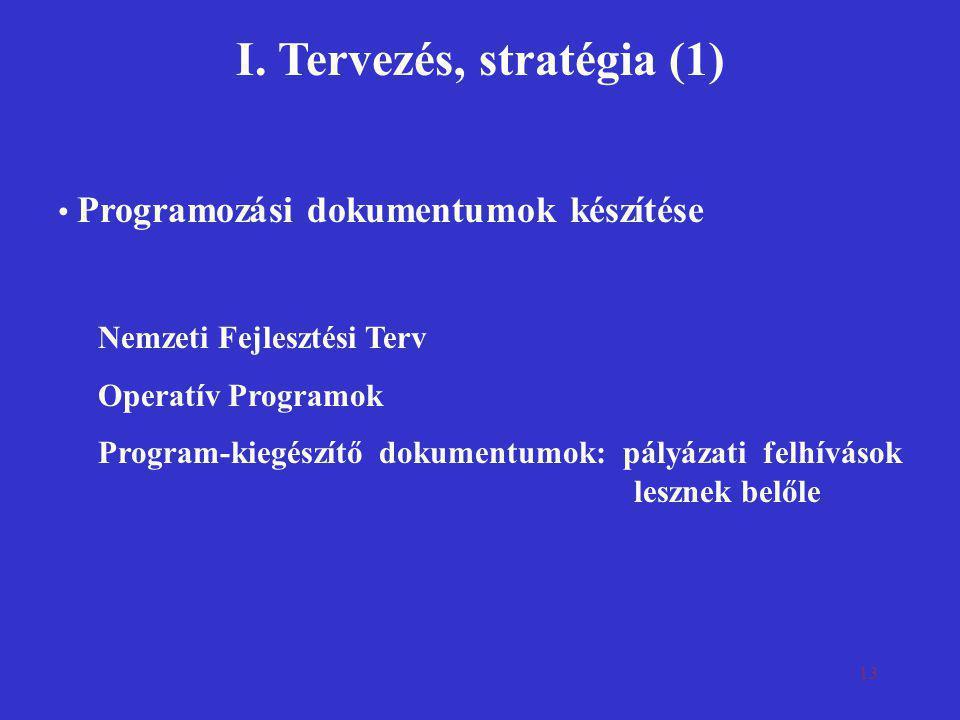 13 I. Tervezés, stratégia (1) • Programozási dokumentumok készítése Nemzeti Fejlesztési Terv Operatív Programok Program-kiegészítő dokumentumok: pályá